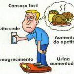 Diabetes, o que o Nutricionista faz por você!