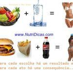 Hábitos saudáveis. Vida Saudável