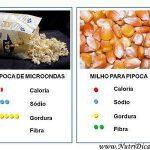 Diferença entre pipoca de microondas e milho para pipoca