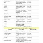 Lista de denunciados na Operação Patrola no Oeste de SC
