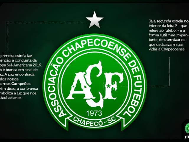 Novo escudo da Chapecoense – Download